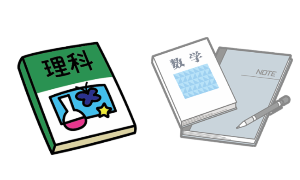 京都・大阪予備校・ミリカ予備校浪人生の部・理科・数学